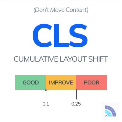 Cumulative Layout Shift Range