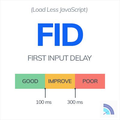 First Input Delay Range