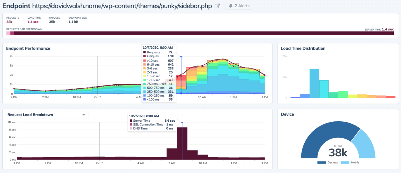 API Endpoint Report